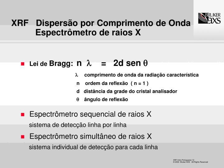 XRF   Dispersão por Comprimento de Onda