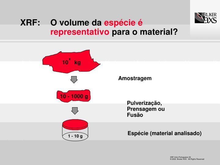 XRF: O volume da