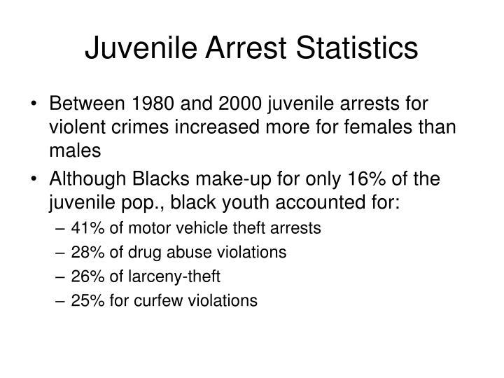 Juvenile Arrest Statistics