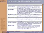 3m s rules for successful innovation