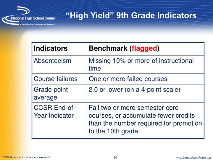 """High Yield"" 9th Grade Indicators"