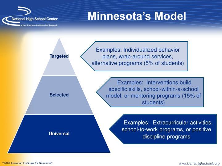 Minnesota's Model