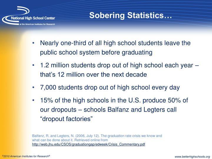 Sobering Statistics…
