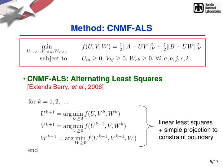 Method: CNMF-ALS
