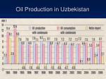 oil production in uzbekistan