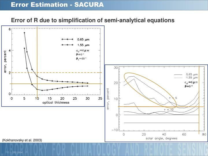 Error Estimation - SACURA