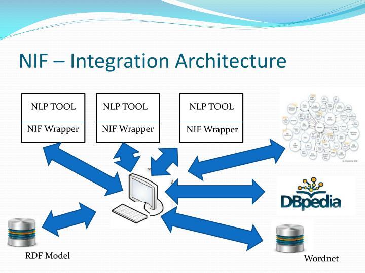 NIF – Integration Architecture