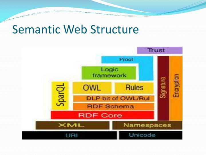 Semantic Web Structure