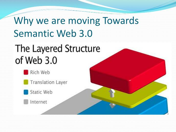 Why we are moving Towards Semantic Web 3.0