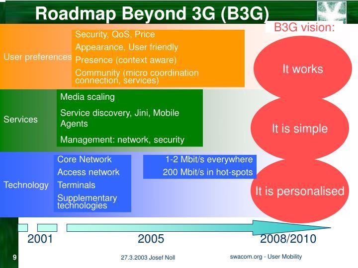 Roadmap Beyond 3G (B3G)