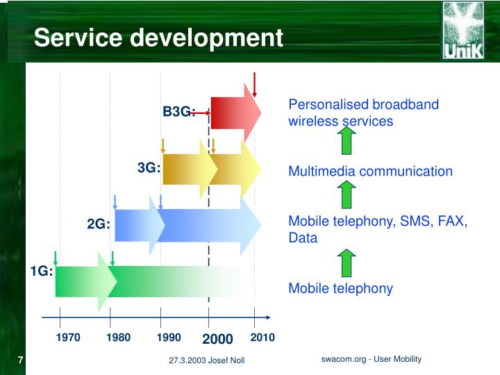Personalised broadband wireless services
