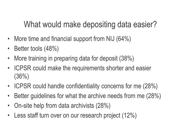 What would make depositing data easier?