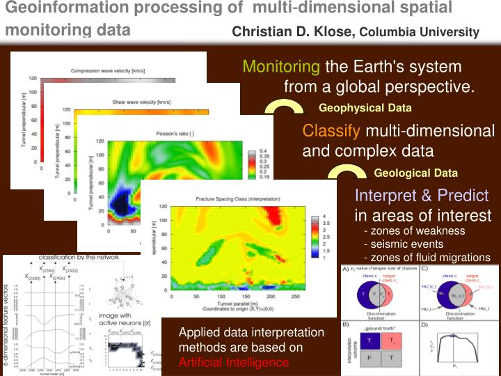Geoinformation processing of  multi‐dimensional spatial