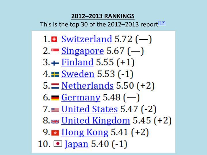 2012–2013 rankings