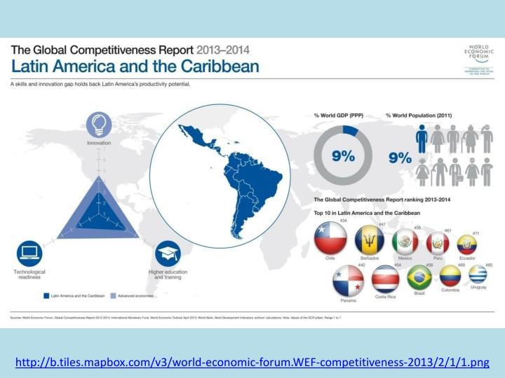 http://b.tiles.mapbox.com/v3/world-economic-forum.WEF-competitiveness-2013/2/1/1.png