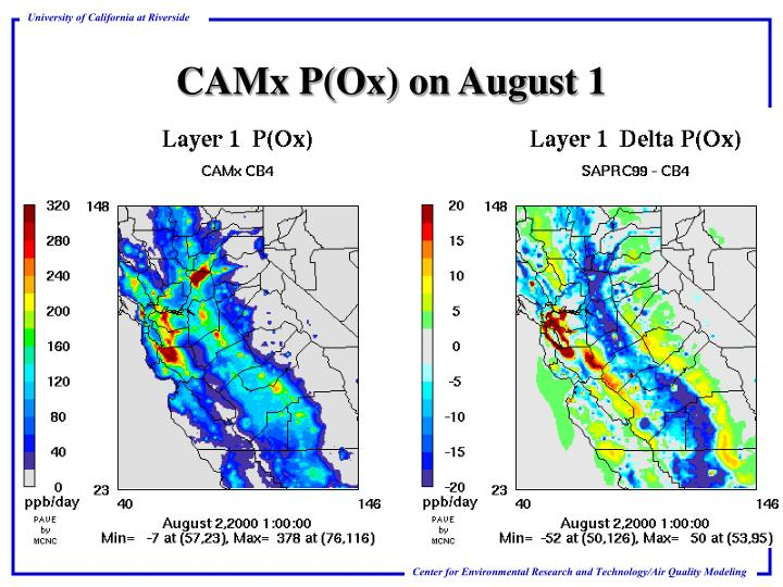 CAMx P(Ox) on August 1