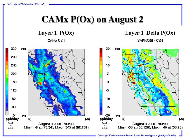 CAMx P(Ox) on August 2