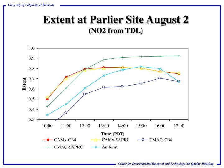 Extent at Parlier Site August 2