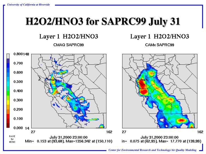 H2O2/HNO3 for SAPRC99 July 31