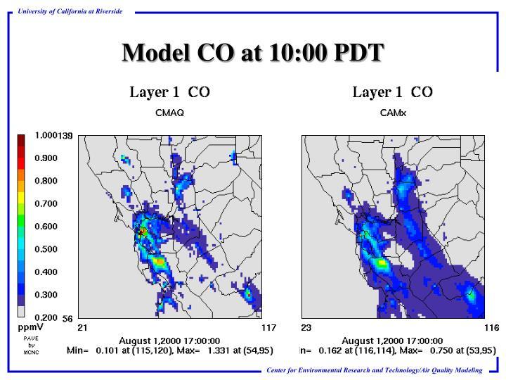 Model CO at 10:00 PDT