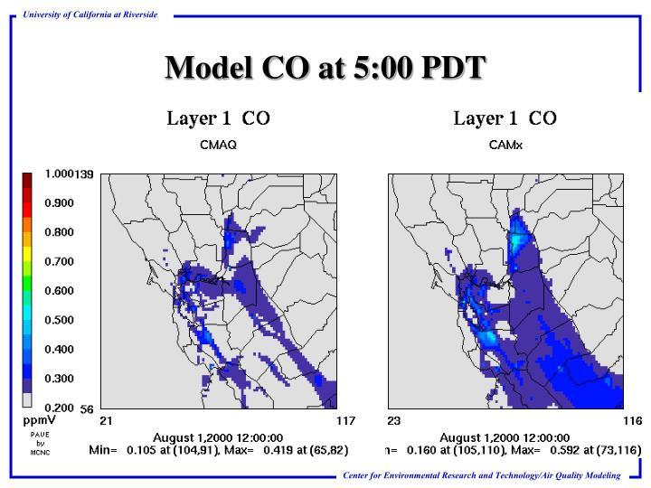 Model CO at 5:00 PDT