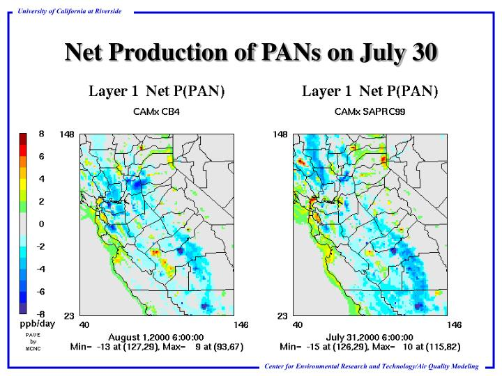 Net Production of PANs on July 30