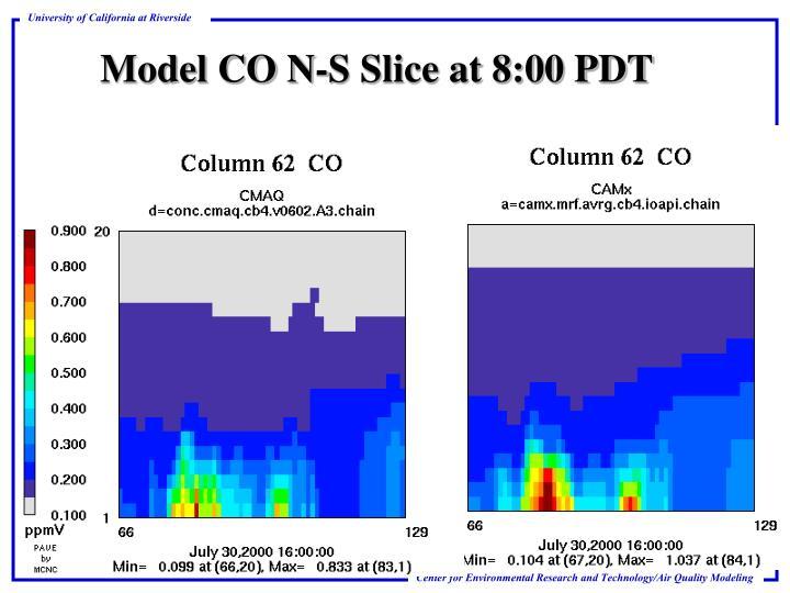 Model CO N-S Slice at 8:00 PDT
