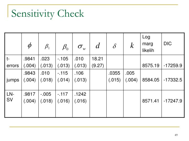 Sensitivity Check