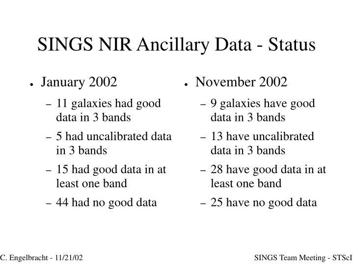 sings nir ancillary data status n.