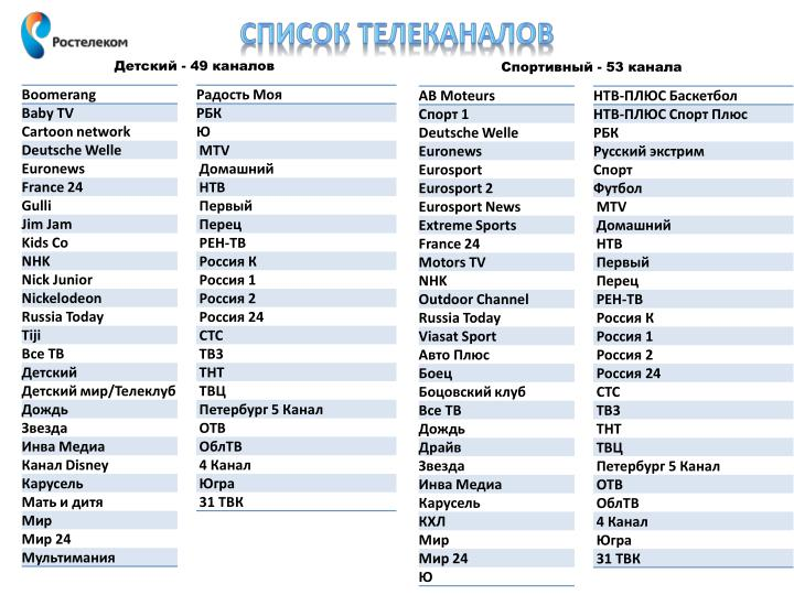 Список телеканалов