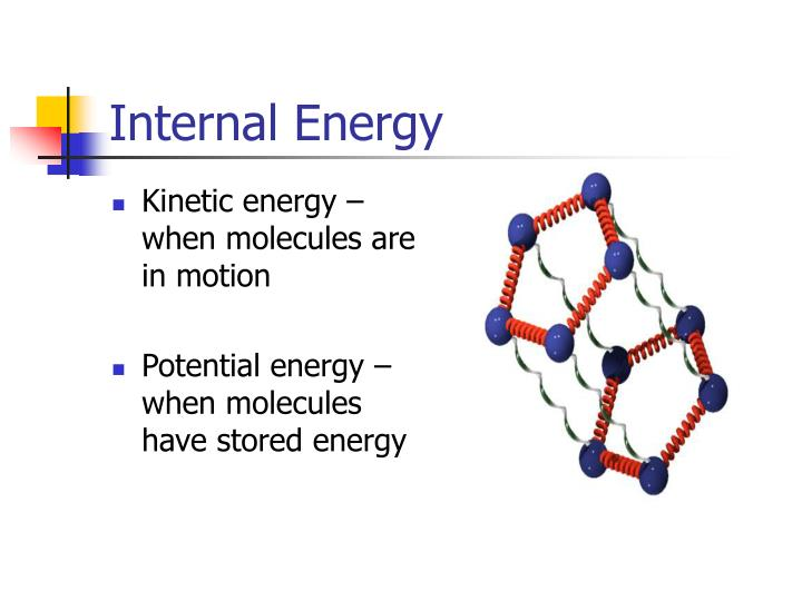 Kinetic energy – when molecules are in motion