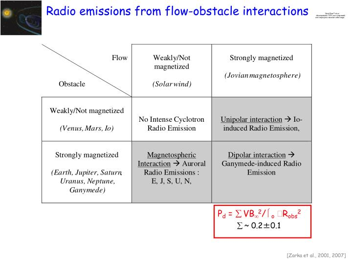 Radio emissions from flow-obstacle interactions