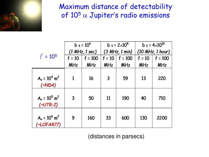 Maximum distance of detectability