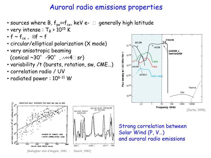 Strong correlation between Solar Wind (P, V…)
