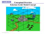 conceptual overview eulerian grid model concept