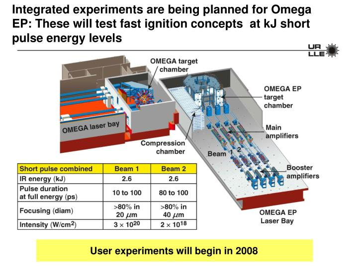 Integrated experiments are being planned for Omega EP: These will test fast ignition concepts  at kJ short pulse energy levels