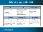 bio what was hot in 2008