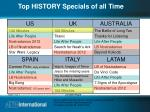 top history specials of all time