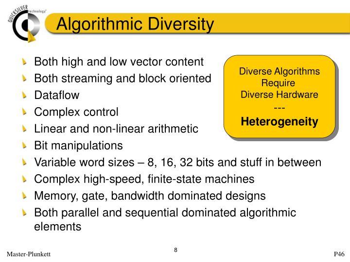 Algorithmic Diversity