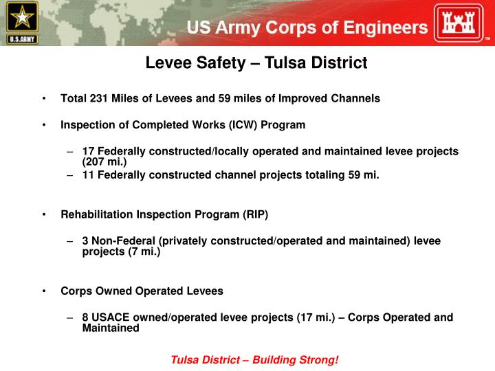 Levee Safety – Tulsa District
