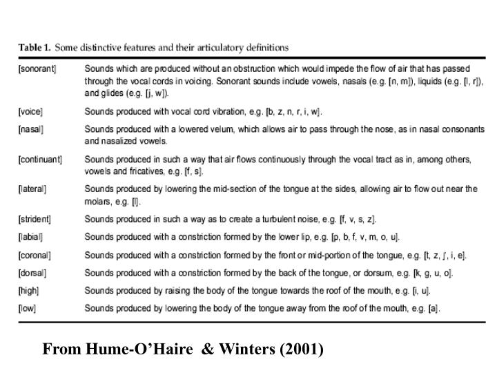 From Hume-O'Haire  & Winters (2001)