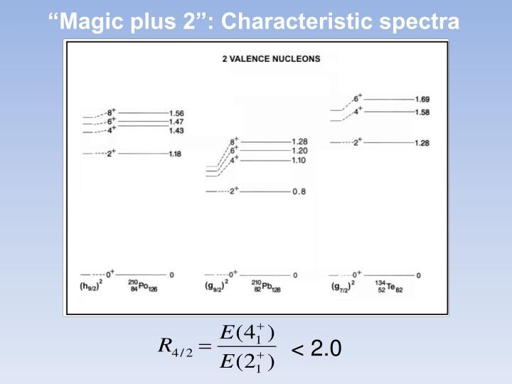 """Magic plus 2"": Characteristic spectra"