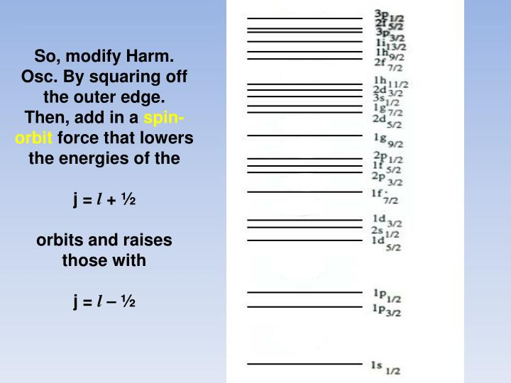 So, modify Harm. Osc. By squaring off the outer edge.
