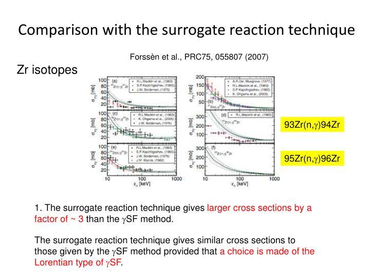 Comparison with the surrogate reaction technique