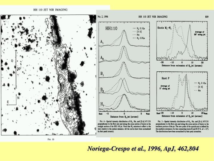 Noriega-Crespo et al., 1996, ApJ, 462,804