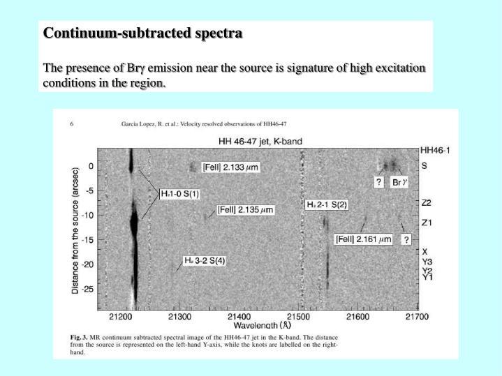 Continuum-subtracted spectra