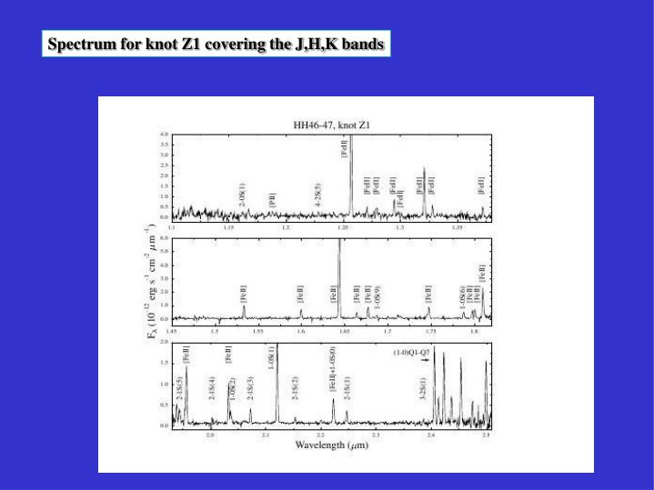 Spectrum for knot Z1 covering the J,H,K bands