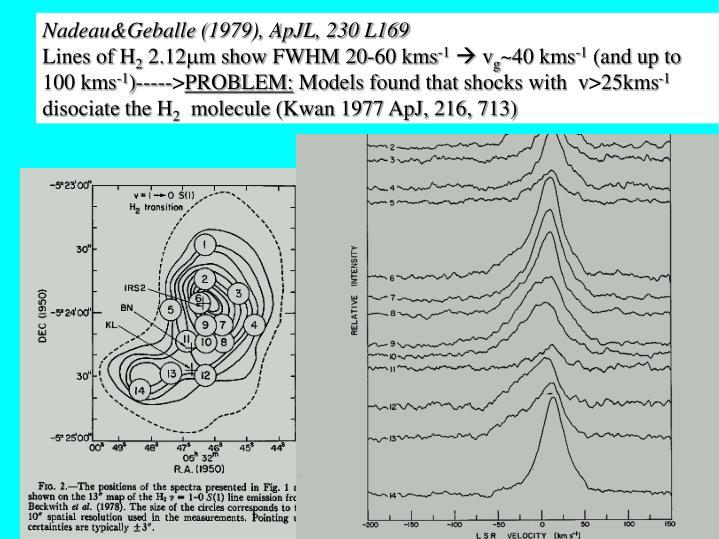 Nadeau&Geballe (1979), ApJL, 230 L169