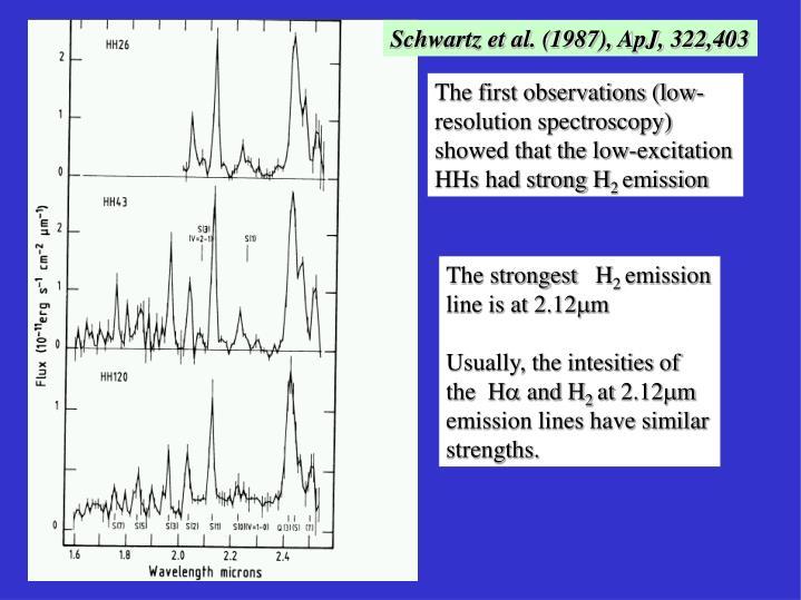 Schwartz et al. (1987), ApJ, 322,403