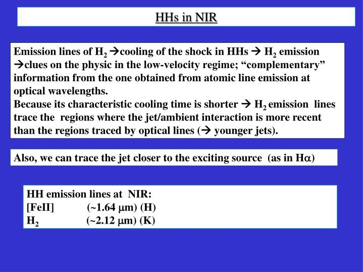 HHs in NIR